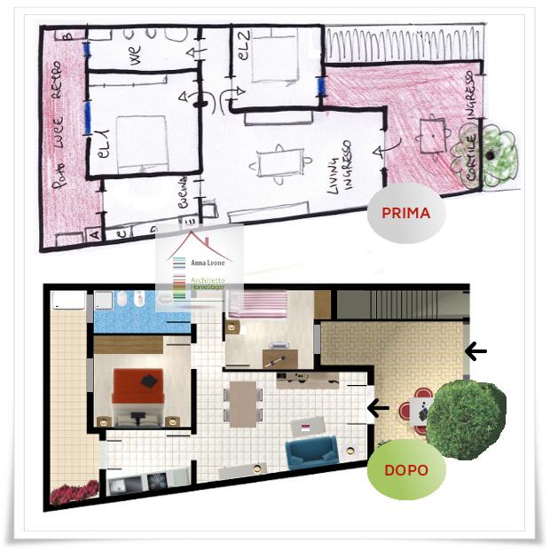 Strumenti e strategie innovative per agenzie immobiliari for Creare planimetria casa
