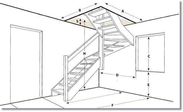 Progetto di una scala interna anna leone architetto - Scale per interni misure ...